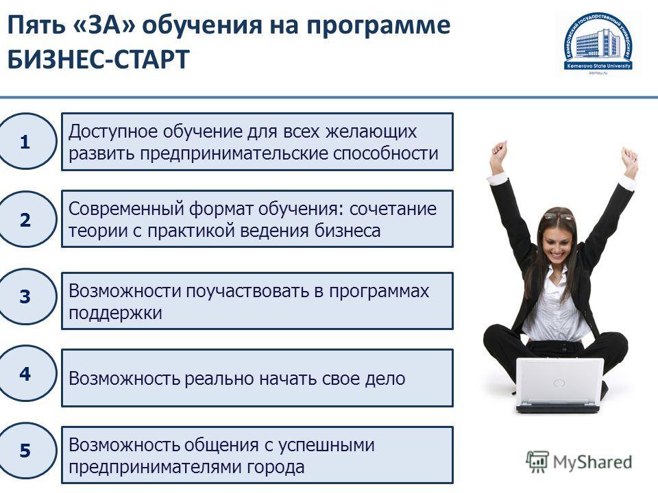 Пять «ЗА» обучения на программе БИЗНЕС-СТАРТ 1 2 3 4 5 Доступное обучение для всех желающих развить предпринимательские способности Современный формат обучения: сочетание теории с практикой ведения бизнеса Возможности поучаствовать в программах подде