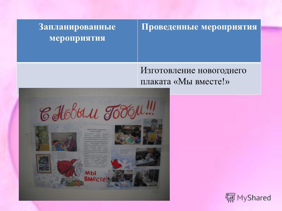 Запланированные мероприятия Проведенные мероприятия Изготовление новогоднего плаката «Мы вместе!»