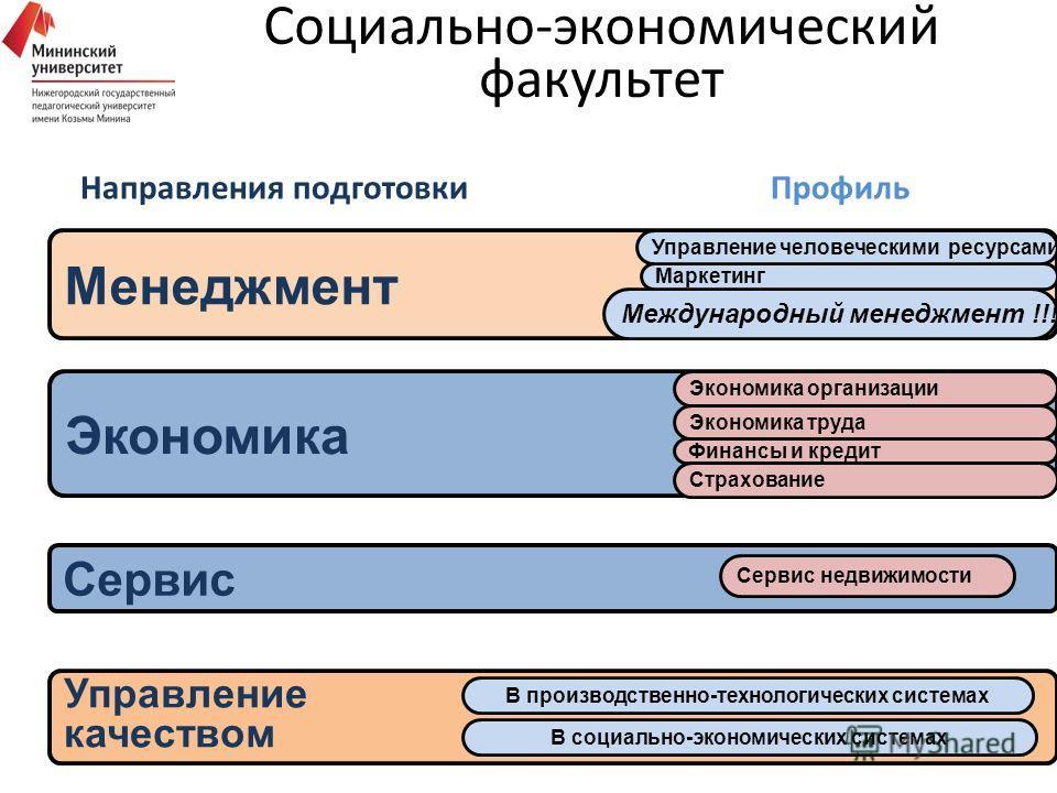 Управление качеством Экономика Менеджмент Сервис Направления подготовкиПрофиль Международный менеджмент !!! Маркетинг Экономика организации Экономика труда Финансы и кредит Страхование Сервис недвижимости В производственно-технологических системах В