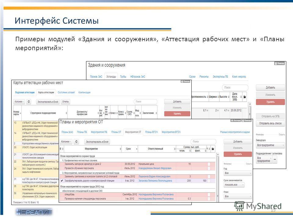 Примеры модулей «Здания и сооружения», «Аттестация рабочих мест» и «Планы мероприятий»: 15 Интерфейс Системы