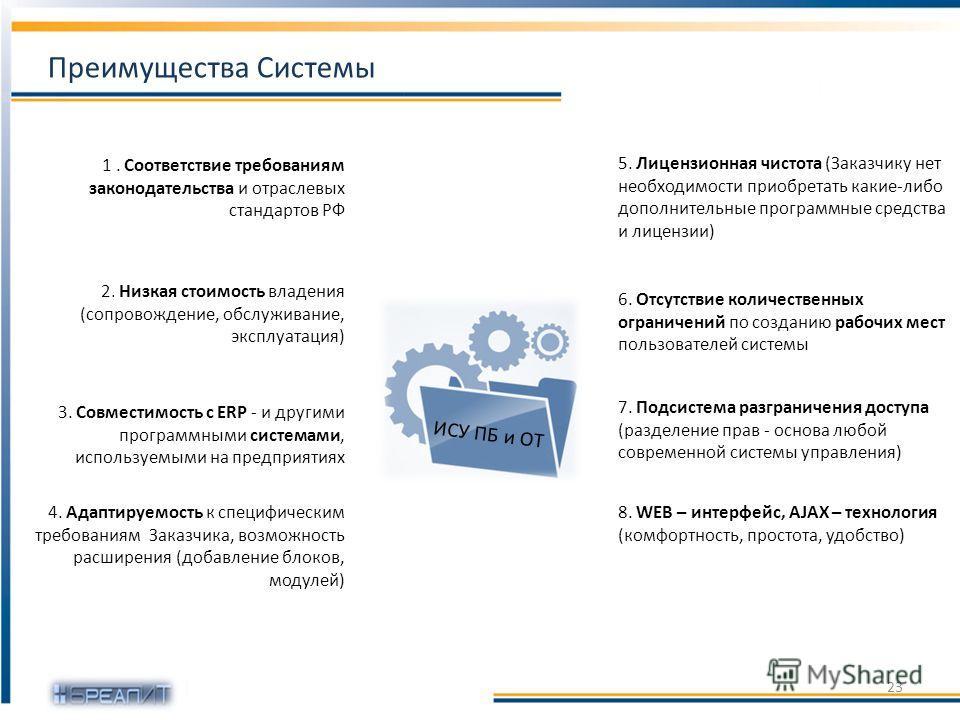 Преимущества Системы 23 ИСУ ПБ и ОТ 8. WEB – интерфейс, AJAX – технология (комфортность, простота, удобство) 5. Лицензионная чистота (Заказчику нет необходимости приобретать какие-либо дополнительные программные средства и лицензии) 6. Отсутствие кол