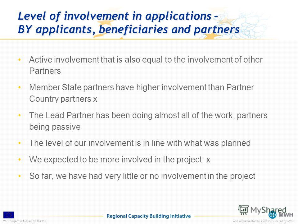 This project is funded by the EUAnd implemented by a consortium led by MWH Active involvement that is also equal to the involvement of other Partners Member State partners have higher involvement than Partner Country partners x The Lead Partner has b