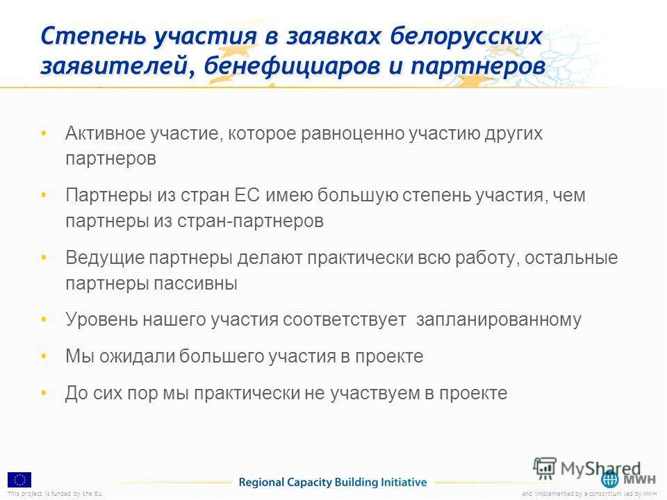 This project is funded by the EUAnd implemented by a consortium led by MWH Активное участие, которое равноценно участию других партнеров Партнеры из стран ЕС имею большую степень участия, чем партнеры из стран-партнеров Ведущие партнеры делают практи