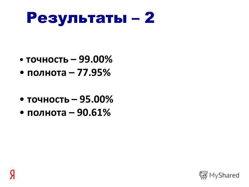 точность – 99.00% полнота – 77.95% точность – 95.00% полнота – 90.61% Результаты – 2