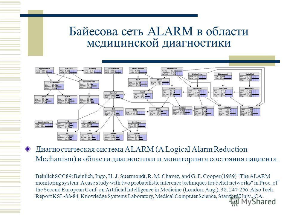 Байесова сеть ALARM в области медицинской диагностики Диагностическая система ALARM (A Logical Alarm Reduction Mechanism) в области диагностики и мониторинга состояния пациента. BeinlichSCC89: Beinlich, Ingo, H. J. Suermondt, R. M. Chavez, and G. F.