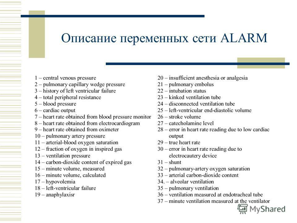 Описание переменных сети ALARM