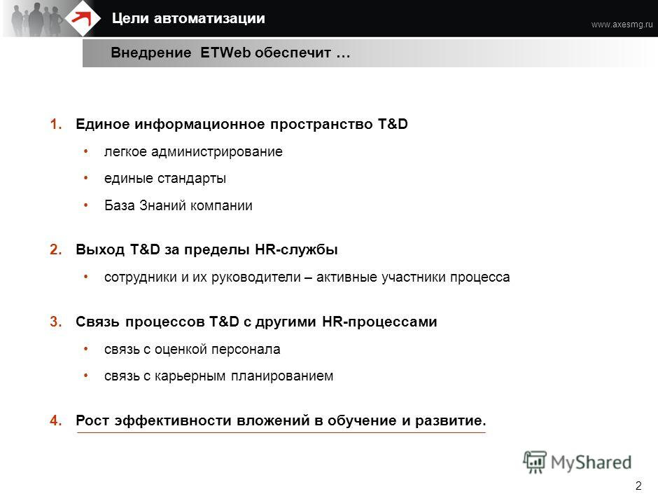 www.axesmg.ru 1 Содержание Цели автоматизации Варианты интеграции с другими модулями ETWeb Enterprise Screen shots Контакты Возможности Модуля «Управление обучением и развитием» ETWeb Enterprise