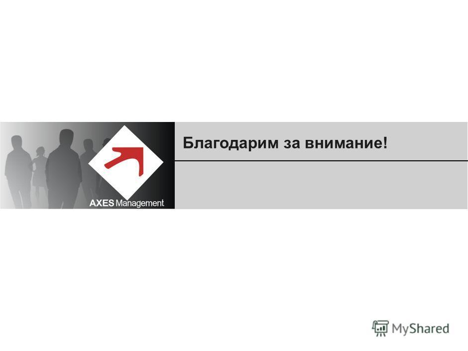 www.axesmg.ru Оценка тренинга в ETWeb