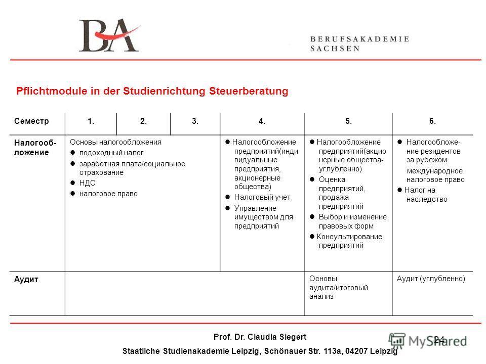 Prof. Dr. Claudia Siegert Staatliche Studienakademie Leipzig, Schönauer Str. 113a, 04207 Leipzig ____________________________________________________ Pflichtmodule in der Studienrichtung Steuerberatung Семестр1.2.3.4.5.6. Налогооб- ложение Основы нал