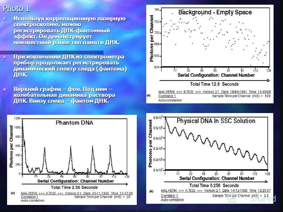 Photo 1 Используя корреляционную лазерную спектроскопию, можно регистрировать ДНК-фантомный эффект. Он демонстрирует неизвестный ранее тип памяти ДНК. Используя корреляционную лазерную спектроскопию, можно регистрировать ДНК-фантомный эффект. Он демо