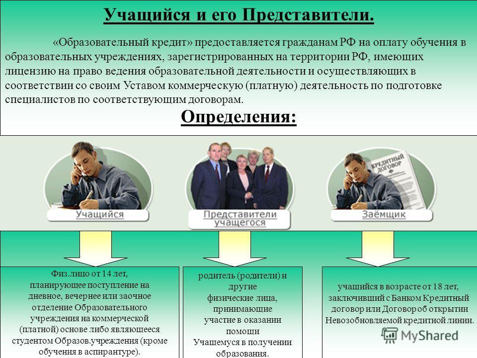 Учащийся и его Представители. «Образовательный кредит» предоставляется гражданам РФ на оплату обучения в образовательных учреждениях, зарегистрированных на территории РФ, имеющих лицензию на право ведения образовательной деятельности и осуществляющих