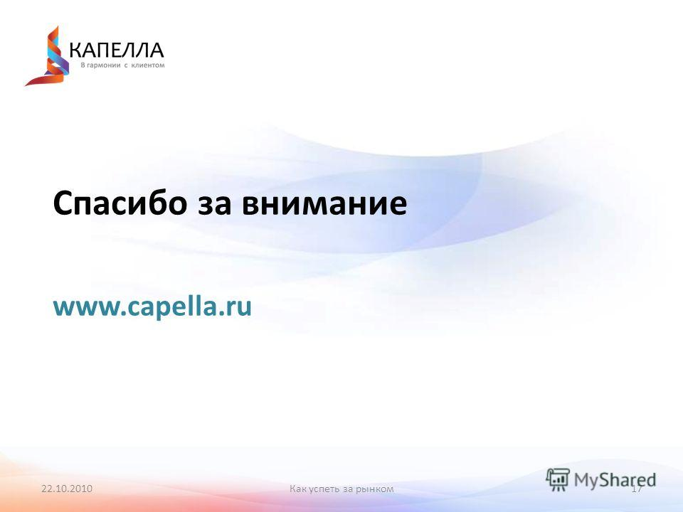 22.10.201017 Спасибо за внимание www.capella.ru Как успеть за рынком