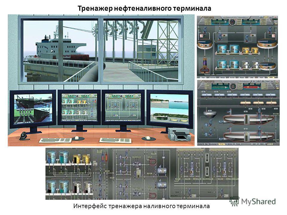 Тренажер нефтеналивного терминала Интерфейс тренажера наливного терминала