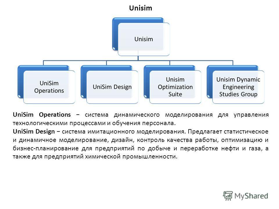 Unisim UniSim Operations система динамического моделирования для управления технологическими процессами и обучения персонала. UniSim Design система имитационного моделирования. Предлагает статистическое и динамичное моделирование, дизайн, контроль ка
