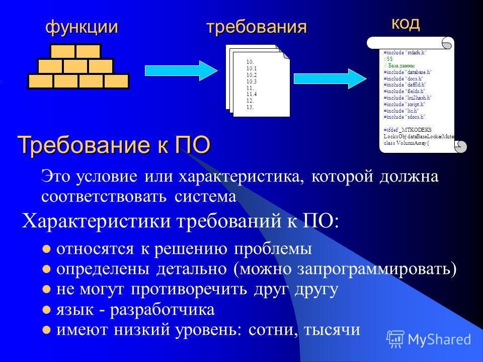 функциитребования 10. 10.1 10.2 10.3 11. 11.4 12. 13. #include
