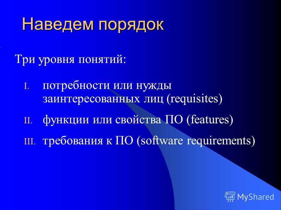 Наведем порядок Три уровня понятий: I. потребности или нужды заинтересованных лиц (requisites) II. функции или свойства ПО (features) III. требования к ПО (software requirements)