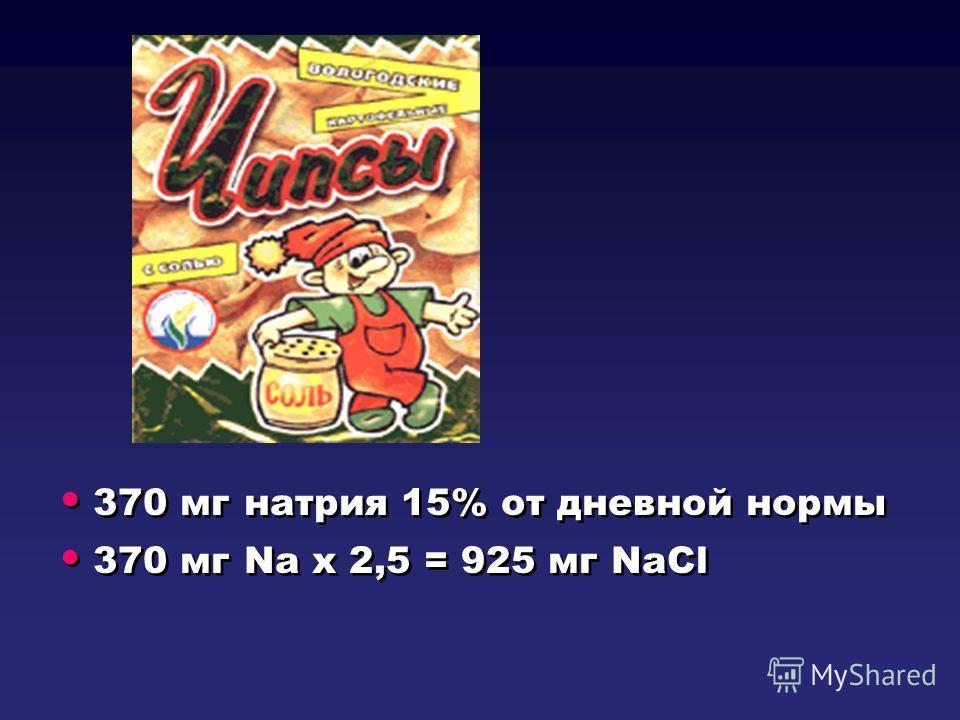 370 мг натрия 15% от дневной нормы 370 мг Na х 2,5 = 925 мг NaCl 370 мг натрия 15% от дневной нормы 370 мг Na х 2,5 = 925 мг NaCl