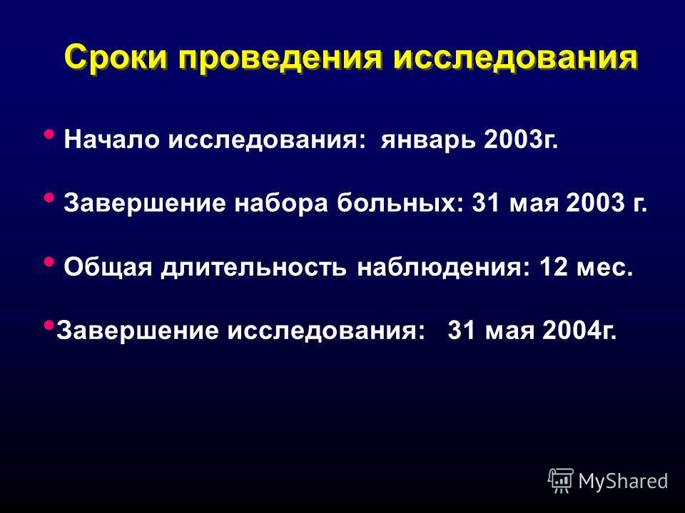 Сроки проведения исследования Начало исследования: январь 2003г. Завершение набора больных: 31 мая 2003 г. Общая длительность наблюдения: 12 мес. Завершение исследования: 31 мая 2004г.
