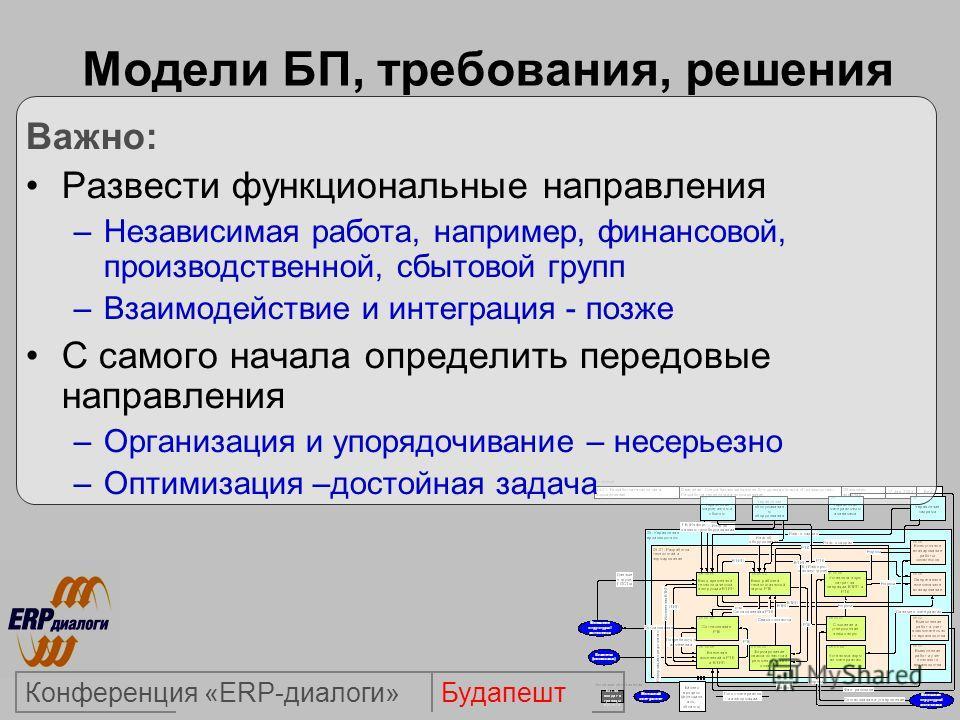 БудапештКонференция «ERP-диалоги» Модели БП, требования, решения Важно: Развести функциональные направления –Независимая работа, например, финансовой, производственной, сбытовой групп –Взаимодействие и интеграция - позже С самого начала определить пе