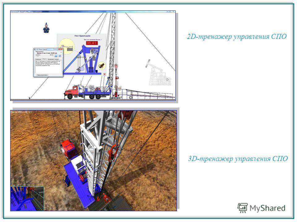 2D-тренажер управления СПО 3D-тренажер управления СПО