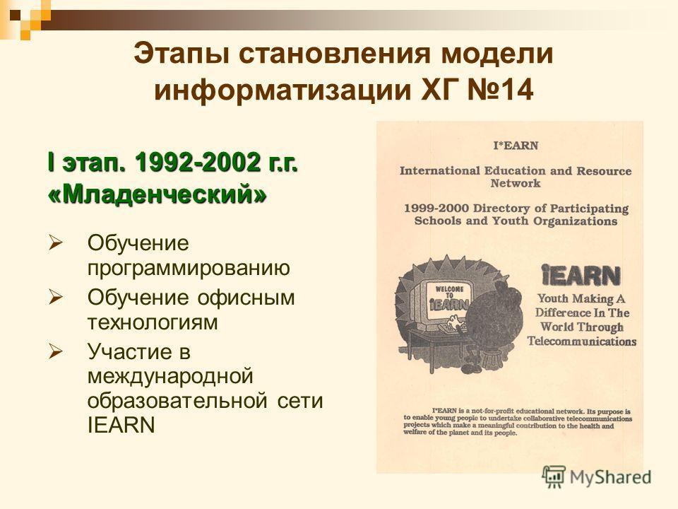 Этапы становления модели информатизации ХГ 14 Обучение программированию Обучение офисным технологиям Участие в международной образовательной сети IEARN I этап. 1992-2002 г.г. «Младенческий»