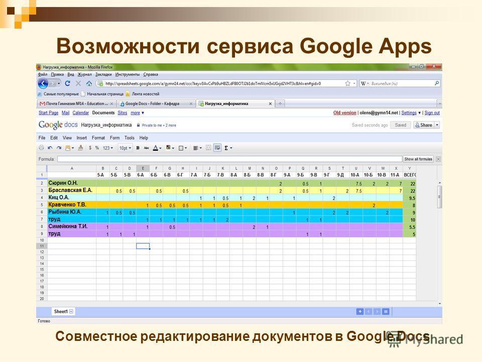 Возможности сервиса Google Apps Совместное редактирование документов в Google Docs