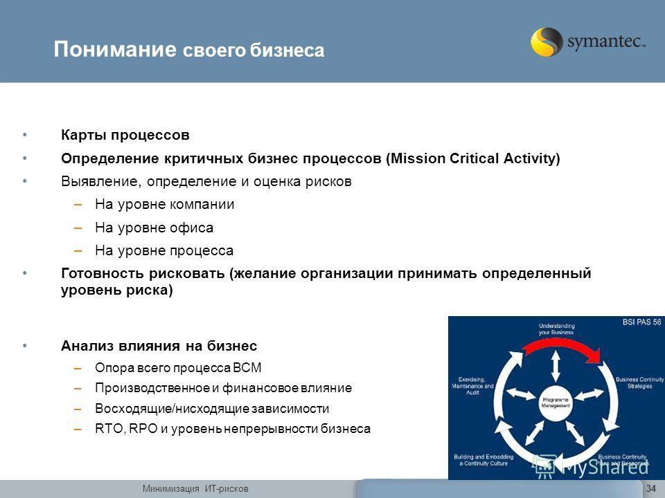 Минимизация ИТ-рисков34 Карты процессов Определение критичных бизнес процессов (Mission Critical Activity) Выявление, определение и оценка рисков –На уровне компании –На уровне офиса –На уровне процесса Готовность рисковать (желание организации прини