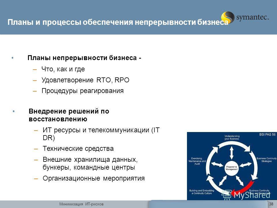 Минимизация ИТ-рисков38 Планы и процессы обеспечения непрерывности бизнеса Планы непрерывности бизнеса - –Что, как и где –Удовлетворение RTO, RPO –Процедуры реагирования Внедрение решений по восстановлению –ИТ ресурсы и телекоммуникации (IT DR) –Техн