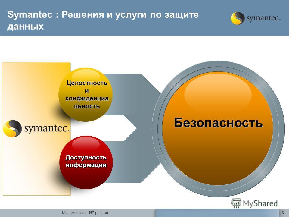 Минимизация ИТ-рисков6 SQL Exchange Excel Oracle IM Notes DB2 Word SAP XML Symantec : Решения и услуги по защите данных Целостность и конфиденциа льность Доступность информации Безопасность