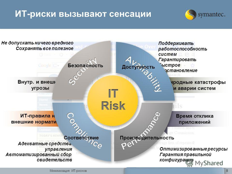 it risk management Kpmg's it risk management team provides assurance on clients' it environments, and supports them on a number of it related services.