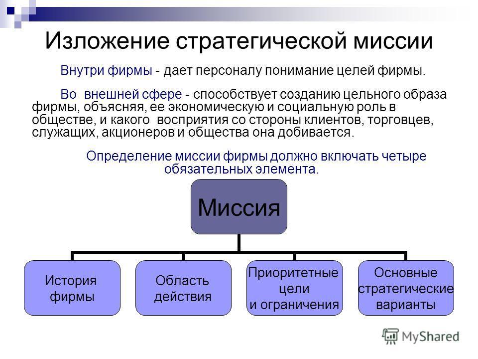 Изложение стратегической миссии Внутри фирмы - дает персоналу понимание целей фирмы. Во внешней сфере - способствует созданию цельного образа фирмы, объясняя, ее экономическую и социальную роль в обществе, и какого восприятия со стороны клиентов, тор