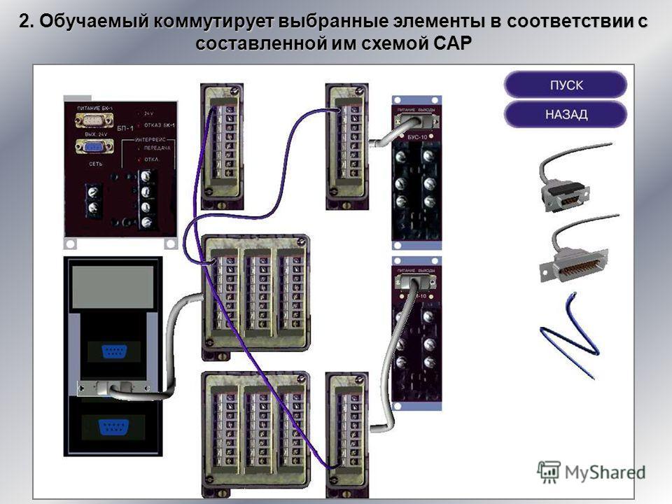 2. Обучаемый коммутирует выбранные элементы в соответствии с составленной им схемой САР