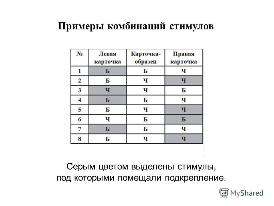 Примеры комбинаций стимулов Серым цветом выделены стимулы, под которыми помещали подкрепление.
