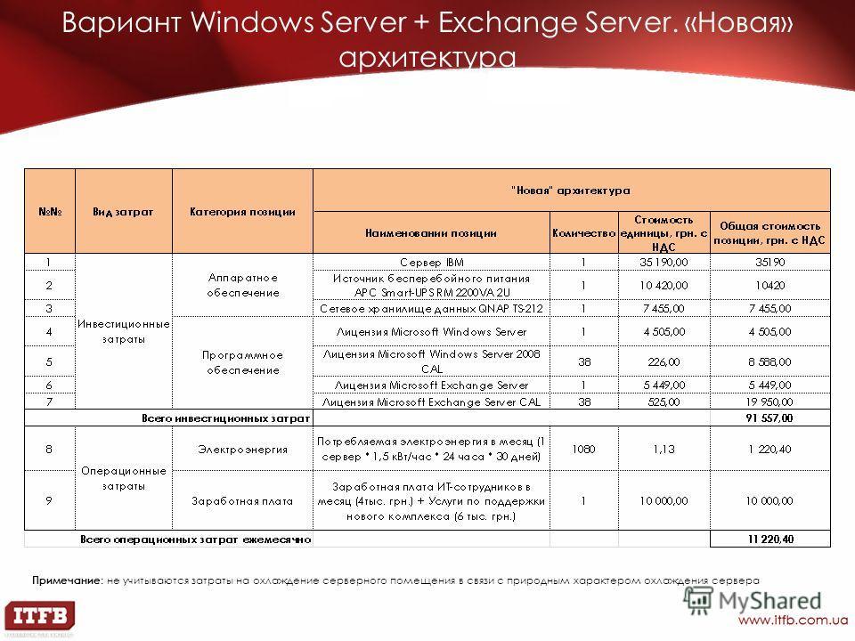 Вариант Windows Server + Exchange Server. «Новая» архитектура Примечание : не учитываются затраты на охлаждение серверного помещения в связи с природным характером охлаждения сервера