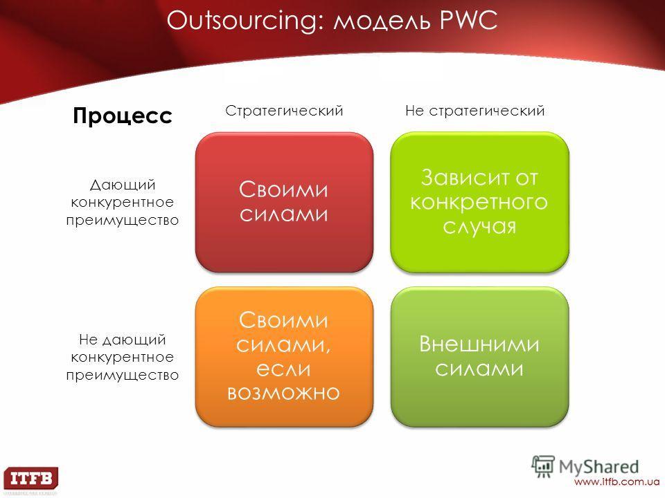 Outsourcing: модель PWC Своими силами Своими силами, если возможно Зависит от конкретного случая Внешними силами СтратегическийНе стратегический Дающий конкурентное преимущество Не дающий конкурентное преимущество Процесс
