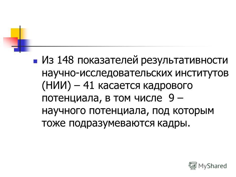 Из 148 показателей результативности научно-исследовательских институтов (НИИ) – 41 касается кадрового потенциала, в том числе 9 – научного потенциала, под которым тоже подразумеваются кадры.