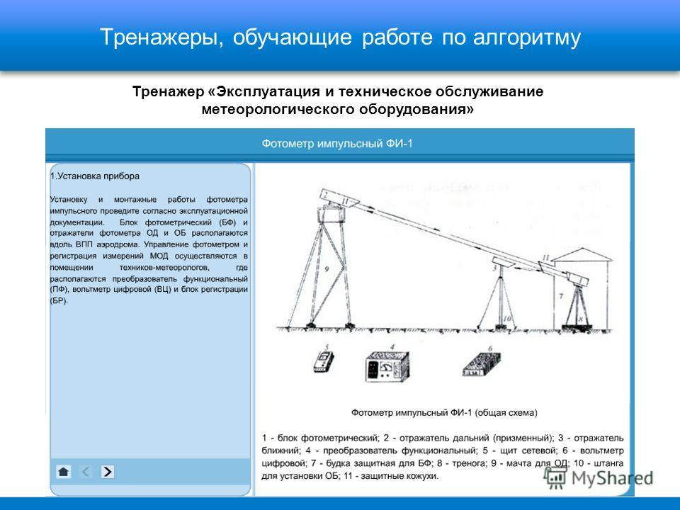 Тренажер «Эксплуатация и техническое обслуживание метеорологического оборудования» Тренажеры, обучающие работе по алгоритму