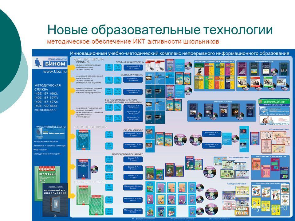 Новые образовательные технологии методическое обеспечение ИКТ активности школьников