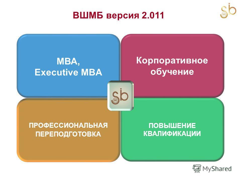 ВШМБ версия 2.011 МВА, Executive MBA ПРОФЕССИОНАЛЬНАЯ ПЕРЕПОДГОТОВКА ПОВЫШЕНИЕ КВАЛИФИКАЦИИ Корпоративное обучение