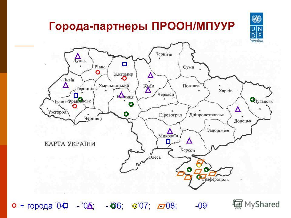 Города-партнеры ПРООН/МПУУР - города 04; - 05; - 06; -07; - 08; -09