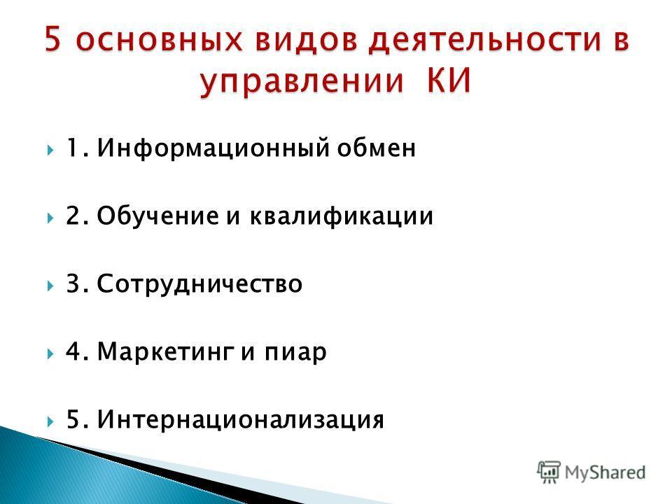 1. Информационный обмен 2. Обучение и квалификации 3. Сотрудничество 4. Маркетинг и пиар 5. Интернационализация