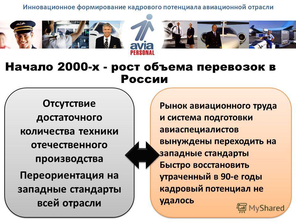 Начало 2000-х - рост объема перевозок в России Отсутствие достаточного количества техники отечественного производства Переориентация на западные стандарты всей отрасли Отсутствие достаточного количества техники отечественного производства Переориента