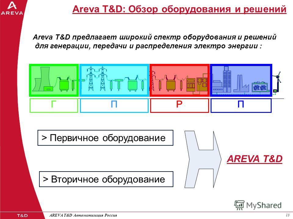 13 AREVA T&D Автоматизация Россия Areva T&D: Обзор оборудования и решений ГПРП Areva T&D предлагает широкий спектр оборудования и решений для генерации, передачи и распределения электро энергии : > Первичное оборудование > Вторичное оборудование AREV