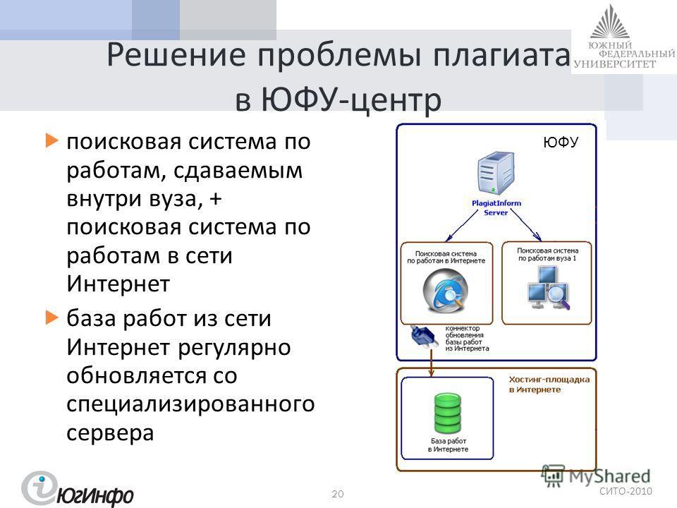 СИТО -2010 Решение проблемы плагиата в ЮФУ - центр поисковая система по работам, сдаваемым внутри вуза, + поисковая система по работам в сети Интернет база работ из сети Интернет регулярно обновляется со специализированного сервера 20 ЮФУ