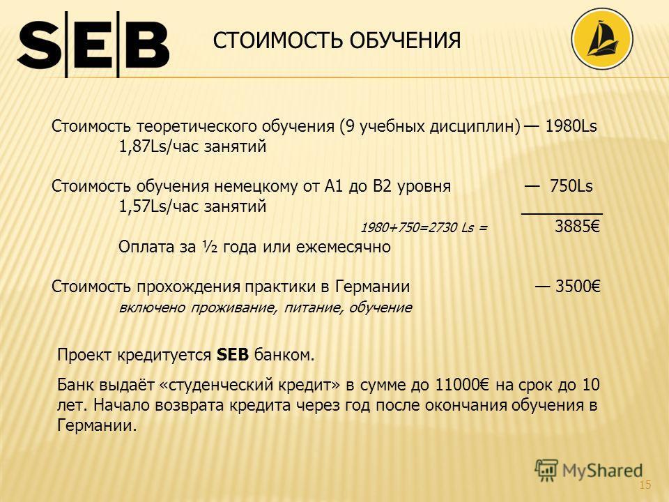 15 СТОИМОСТЬ ОБУЧЕНИЯ Стоимость теоретического обучения (9 учебных дисциплин) 1980Ls 1,87Ls/час занятий Стоимость обучения немецкому от А1 до В2 уровня 750Ls 1,57Ls/час занятий _________ 1980+750=2730 Ls = 3885 Оплата за ½ года или ежемесячно Стоимос