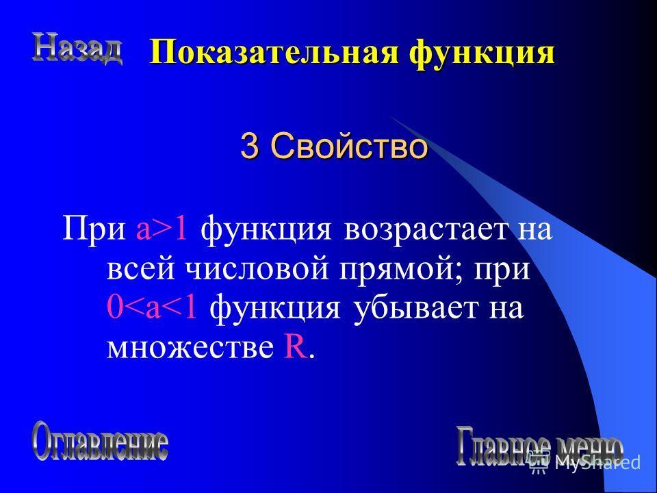 3 Свойство При a>1 функция возрастает на всей числовой прямой; при 0
