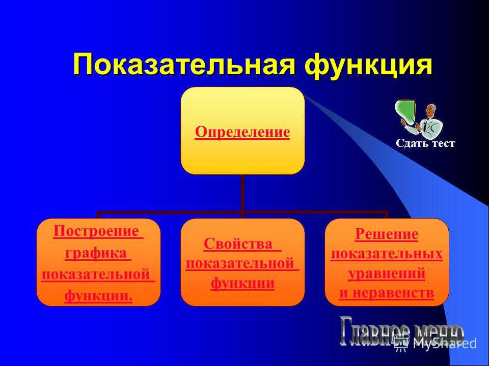 Показательная функция Определение Построение графика показательной функции. Свойства показательной функции Решение показательных уравнений и неравенств Сдать тест