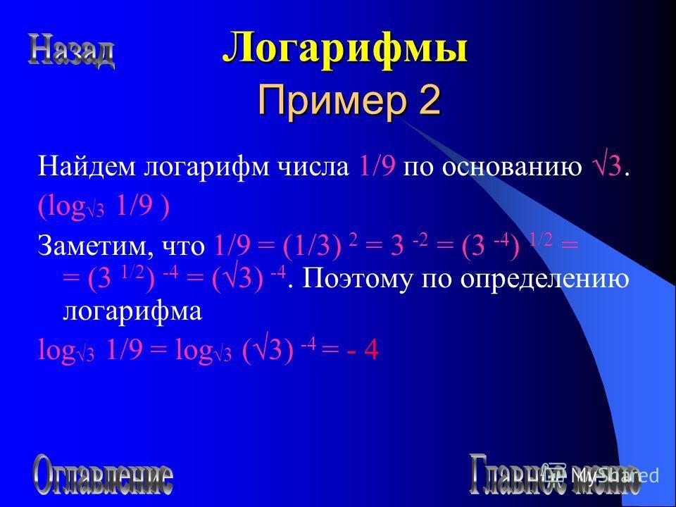 Пример 2 Найдем логарифм числа 1/9 по основанию 3. (log 3 1/9 ) Заметим, что 1/9 = (1/3) 2 = 3 -2 = (3 -4 ) 1/2 = = (3 1/2 ) -4 = (3) -4. Поэтому по определению логарифма log 3 1/9 = log 3 (3) -4 = - 4 Логарифмы