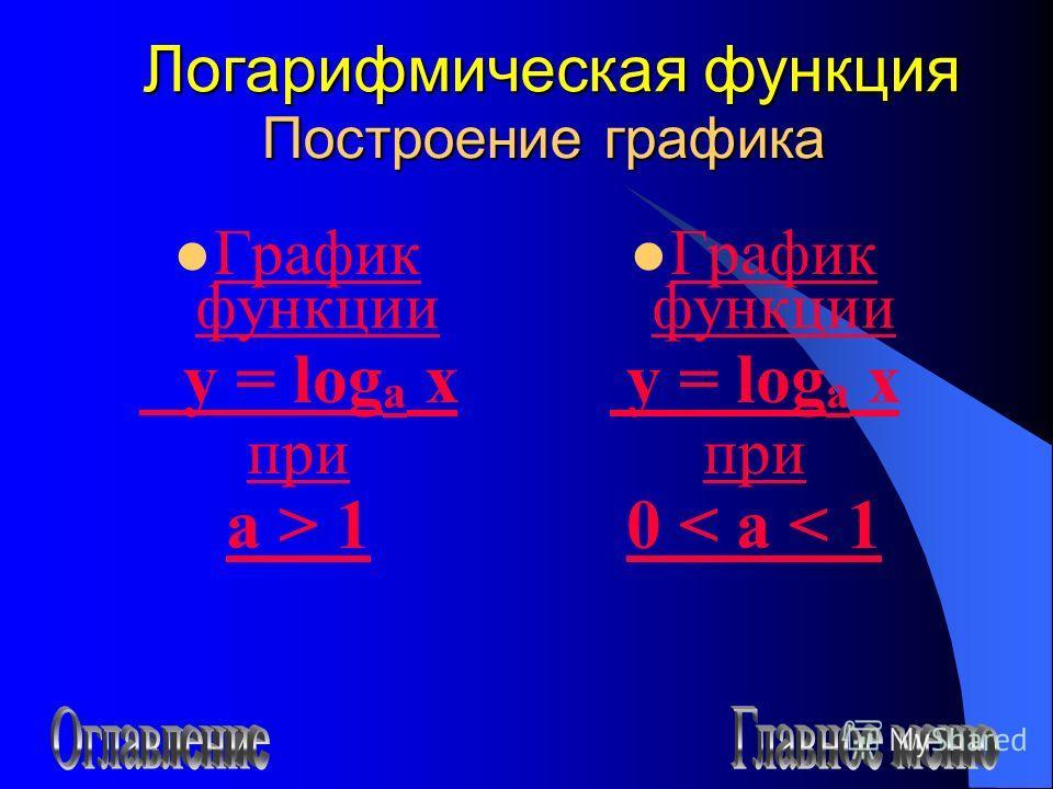 Построение графика График функции График функции y = log a x при a > 1 График функции График функции y = log a x при 0 < a < 1 Логарифмическая функция