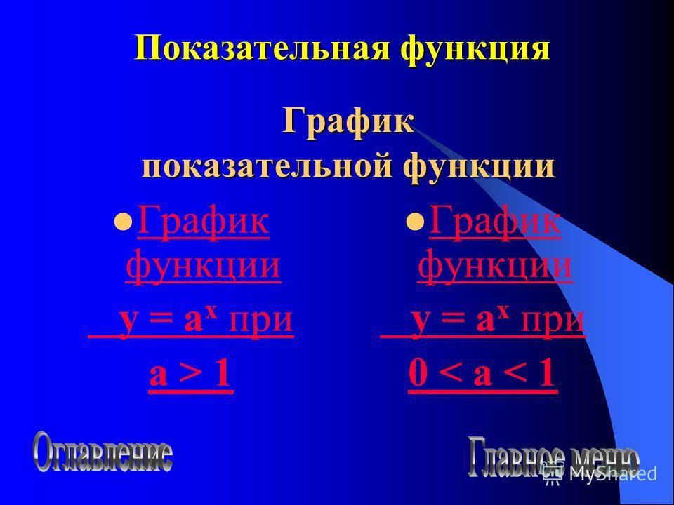 График показательной функции График функции График функции y = a x при a > 1 График функции График функции y = a x при 0 < a < 1 Показательная функция